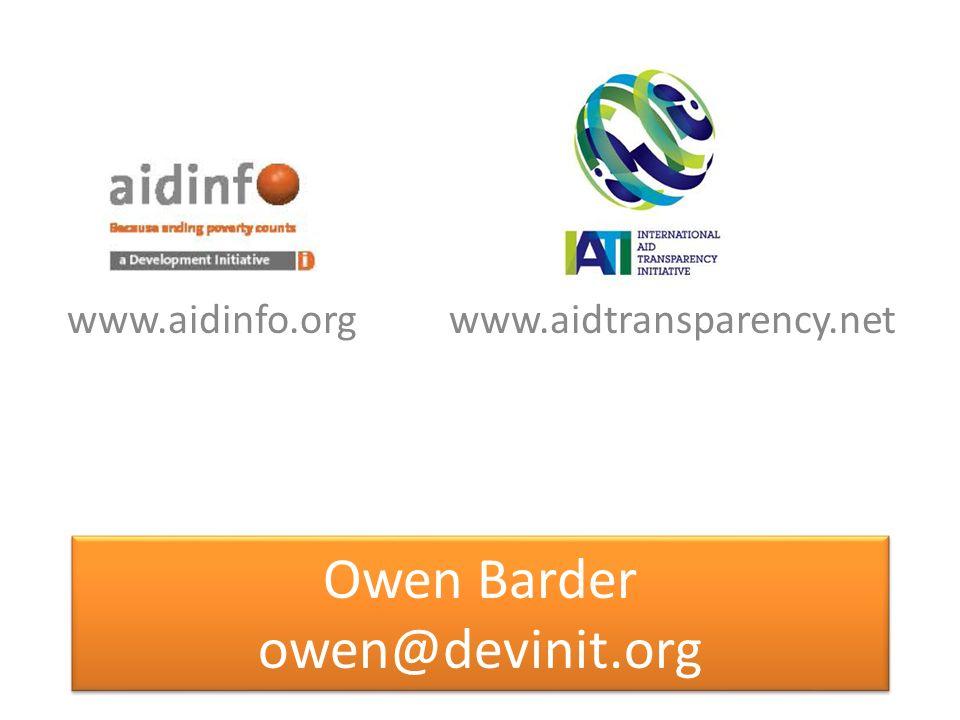 Owen Barder owen@devinit.org www.aidinfo.orgwww.aidtransparency.net