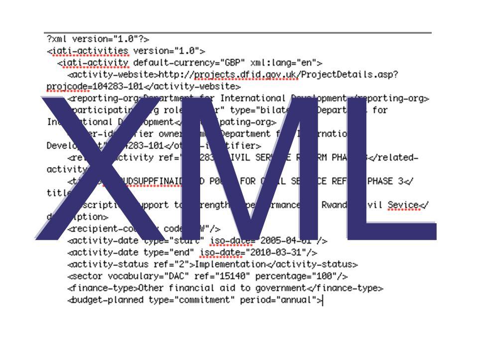 AIMS UsersIATI RegistryConversion 6.