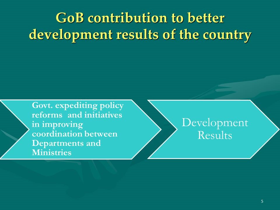 6 Behavioural change by DPs Aid Effectiveness Targets (i)PD and AAA commitment, (ii)Enhanced delegation of in-country authority and (i) Reduced conditionality (i) Co-chairing with GoB in LCG Plenary and LCG Working Groups (ii) Aligning its policies & procedures more with the national strategy