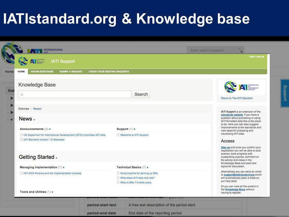 IATIstandard.org & Knowledge base