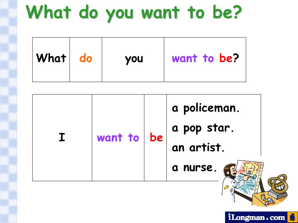 What do you want to be? Whatdoyouwant to be? beIwant to a policeman. a pop star. an artist. a nurse.