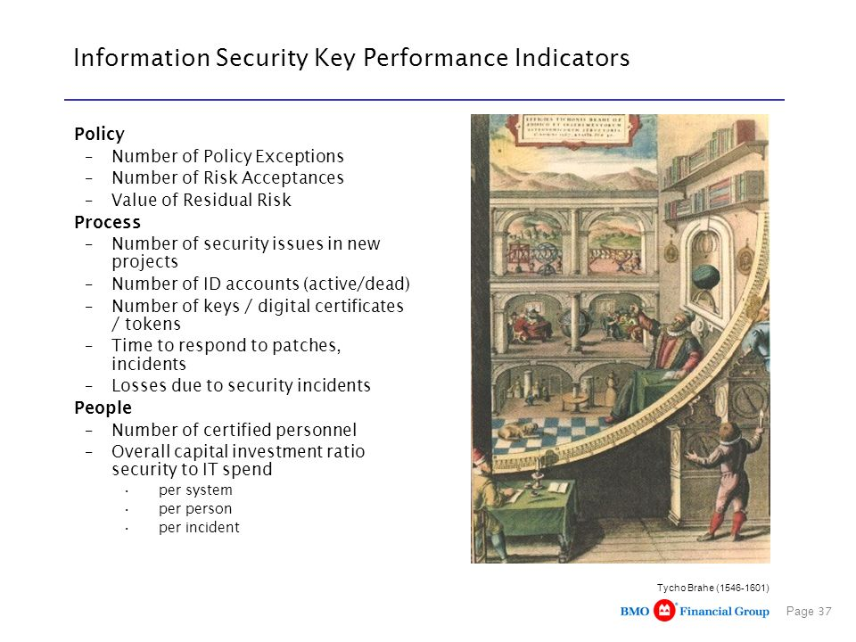 Page 37 Information Security Key Performance Indicators Policy –Number of Policy Exceptions –Number of Risk Acceptances –Value of Residual Risk Proces