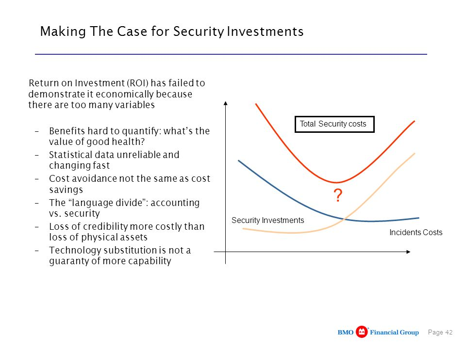 Page 42 Making The Case for Security Investments Return on Investment (ROI) has failed to demonstrate it economically because there are too many varia