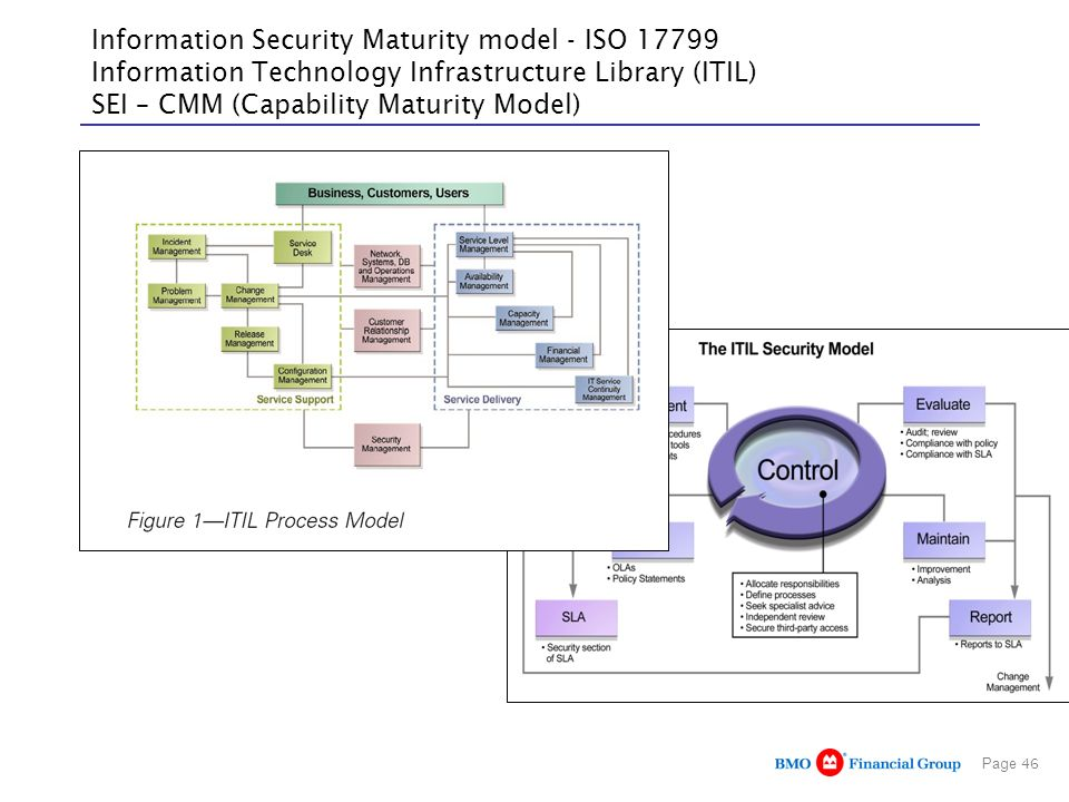 Page 46 Information Security Maturity model - ISO 17799 Information Technology Infrastructure Library (ITIL) SEI – CMM (Capability Maturity Model)