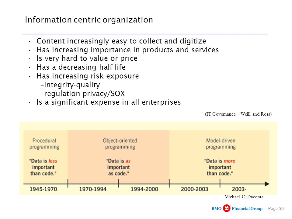 Page 50 Information centric organization Content increasingly easy to collect and digitize Has increasing importance in products and services Is very hard to value or price Has a decreasing half life Has increasing risk exposure –integrity-quality –regulation privacy/SOX Is a significant expense in all enterprises (IT Governance – Weill and Ross) Michael C.