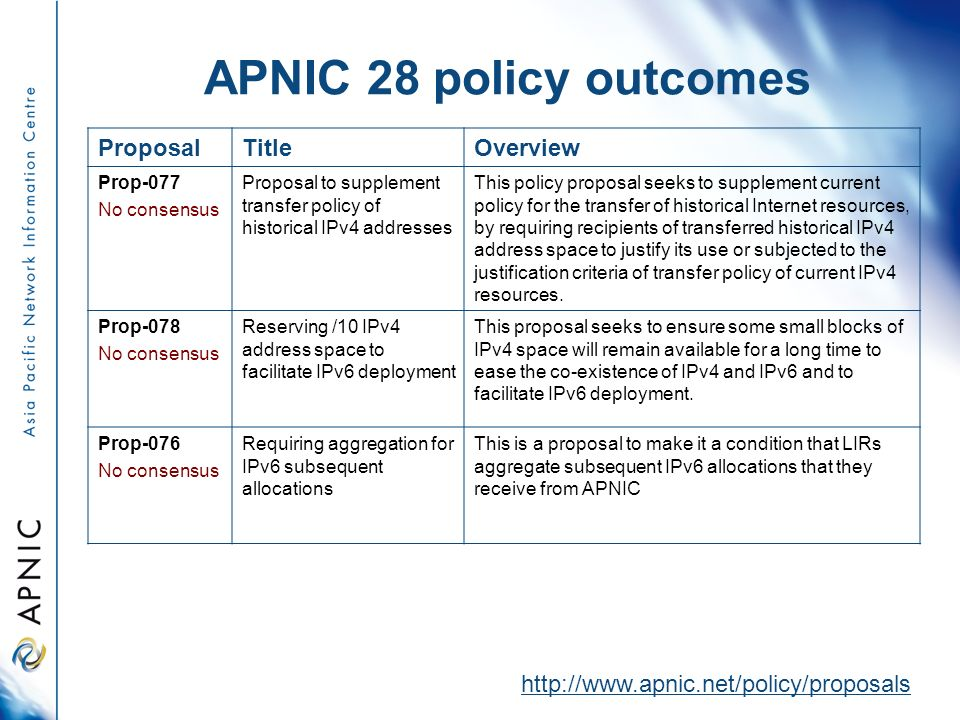 APNIC 28 policy outcomes ProposalTitleOverview Prop-077 No consensus Proposal to supplement transfer policy of historical IPv4 addresses This policy p