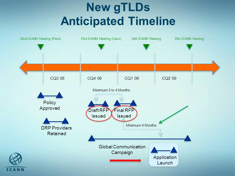 New gTLDs Anticipated Timeline 43 CQ3 08CQ4 08CQ1 09CQ2 09 Policy Approved DRP Providers Retained 32nd ICANN Meeting (Paris)33rd ICANN Meeting (Cairo)34th ICANN Meeting35th ICANN Meeting Draft RFP Issued Final RFP Issued Minimum 3 to 4 Months Global Communication Campaign Application Launch Minimum 4 Months