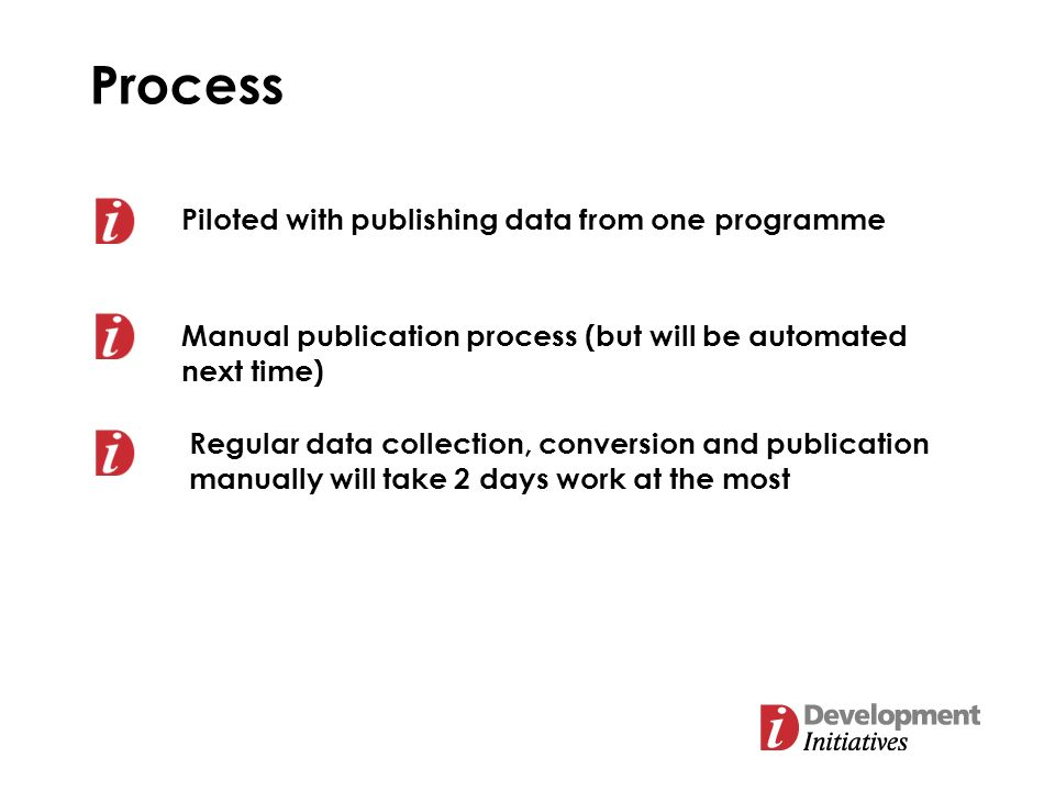 Process Piloted with publishing data from one programme Manual publication process (but will be automated next time) Regular data collection, conversi