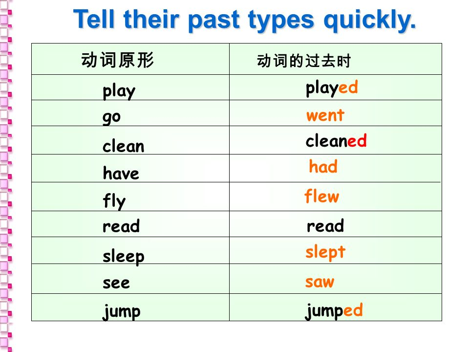 Tell their past types quickly. Tell their past types quickly. play go clean have fly read sleep see jump played went cleaned had flew read slept saw j