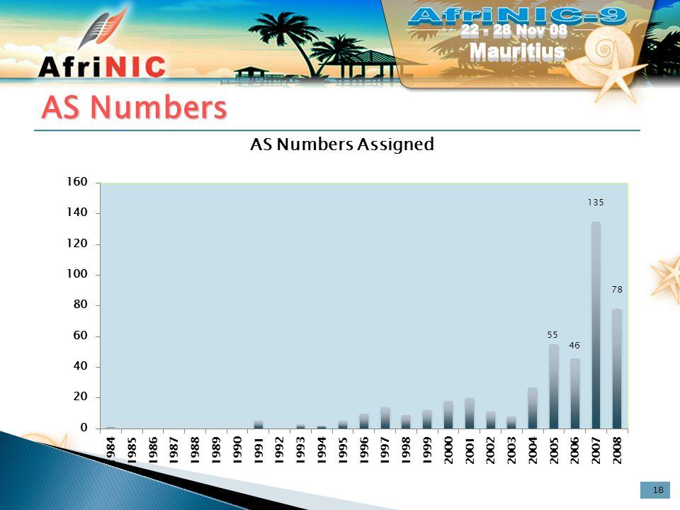 AS Numbers 18