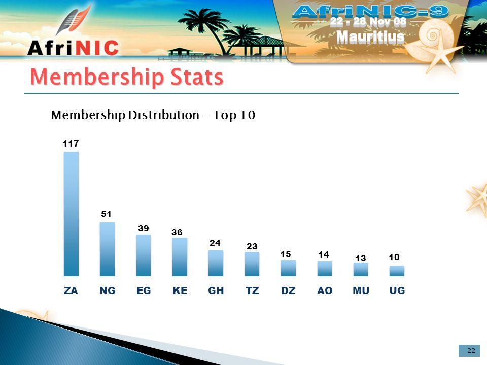 Membership Stats 22