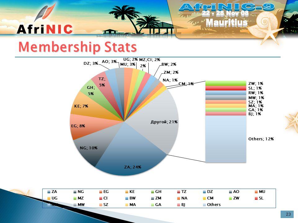 Membership Stats 23