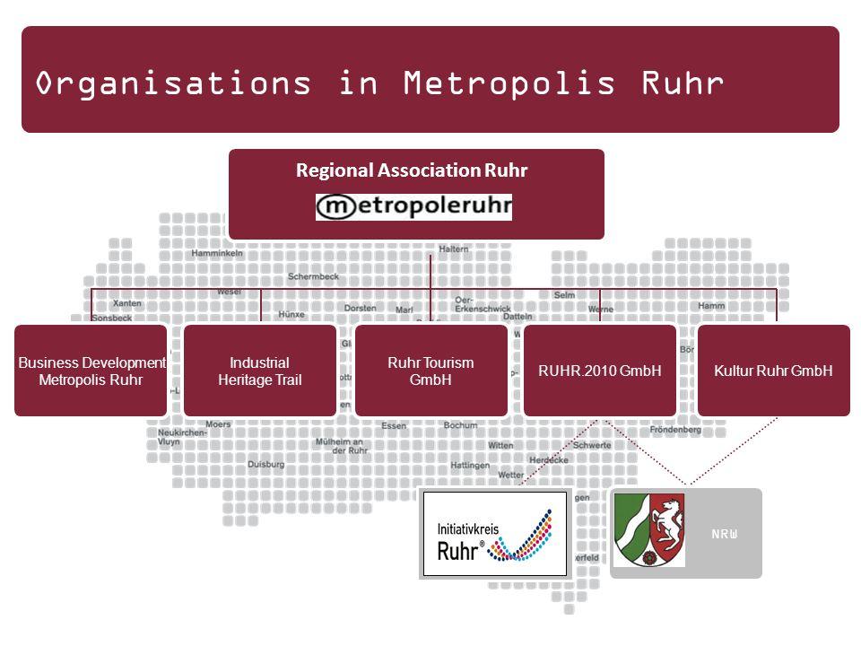 Organisations in Metropolis Ruhr Business Development Metropolis Ruhr Industrial Heritage Trail Ruhr Tourism GmbH RUHR.2010 GmbHKultur Ruhr GmbH NRW Regional Association Ruhr