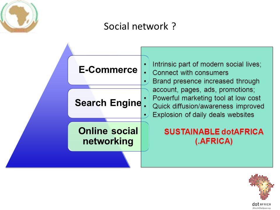 Social network .