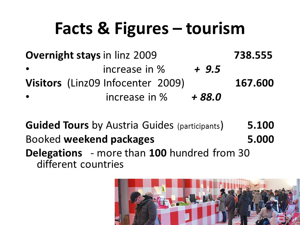 Facts & Figures – tourism Overnight stays in linz 2009 738.555 increase in % + 9.5 Visitors (Linz09 Infocenter 2009) 167.600 increase in % + 88.0 Guid