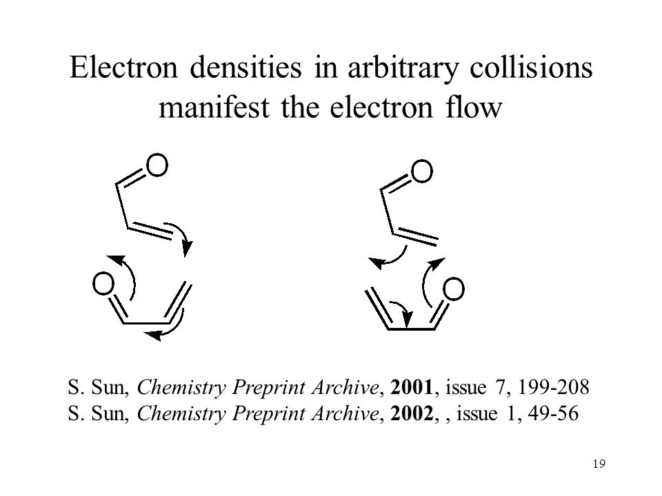 19 Electron densities in arbitrary collisions manifest the electron flow S. Sun, Chemistry Preprint Archive, 2001, issue 7, 199-208 S. Sun, Chemistry