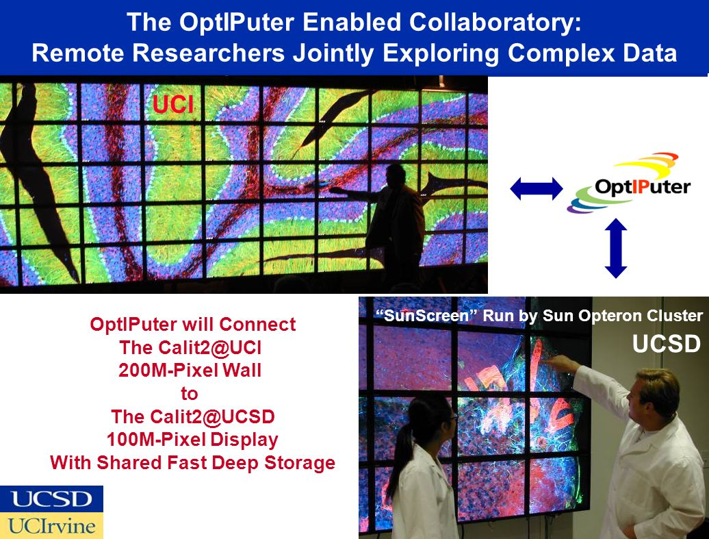 The OptIPuter Enabled Collaboratory: Remote Researchers Jointly Exploring Complex Data OptIPuter will Connect The Calit2@UCI 200M-Pixel Wall to The Calit2@UCSD 100M-Pixel Display With Shared Fast Deep Storage SunScreen Run by Sun Opteron Cluster UCI UCSD