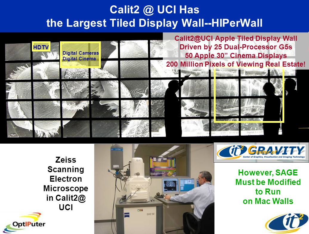 Calit2 @ UCI Has the Largest Tiled Display Wall--HIPerWall Zeiss Scanning Electron Microscope in Calit2@ UCI Calit2@UCI Apple Tiled Display Wall Driven by 25 Dual-Processor G5s 50 Apple 30 Cinema Displays 200 Million Pixels of Viewing Real Estate.