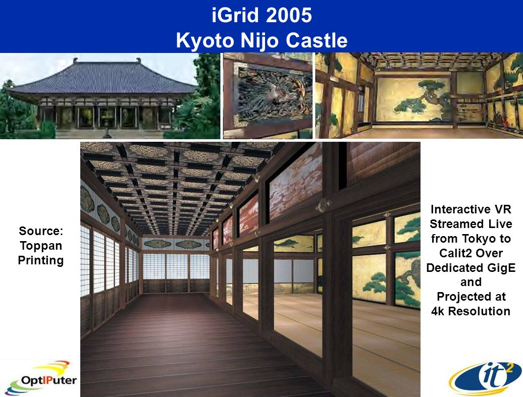 iGrid 2005 Kyoto Nijo Castle Source: Toppan Printing Interactive VR Streamed Live from Tokyo to Calit2 Over Dedicated GigE and Projected at 4k Resolution