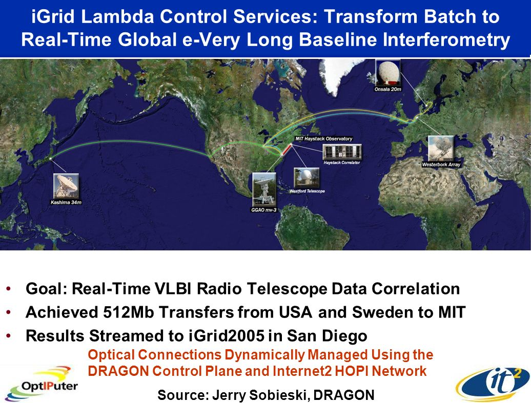 iGrid Lambda Control Services: Transform Batch to Real-Time Global e-Very Long Baseline Interferometry Goal: Real-Time VLBI Radio Telescope Data Correlation Achieved 512Mb Transfers from USA and Sweden to MIT Results Streamed to iGrid2005 in San Diego Optical Connections Dynamically Managed Using the DRAGON Control Plane and Internet2 HOPI Network Source: Jerry Sobieski, DRAGON