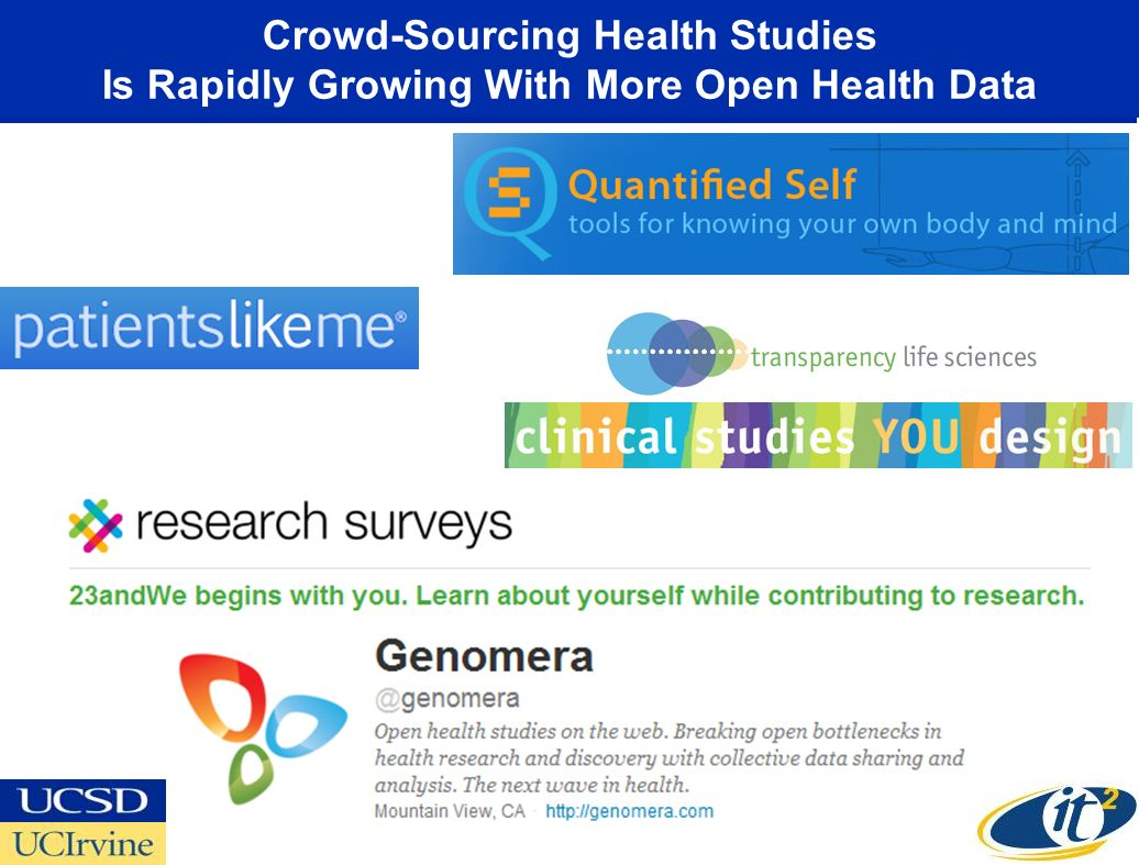 Crowd-Sourcing Health Studies Is Rapidly Growing With More Open Health Data
