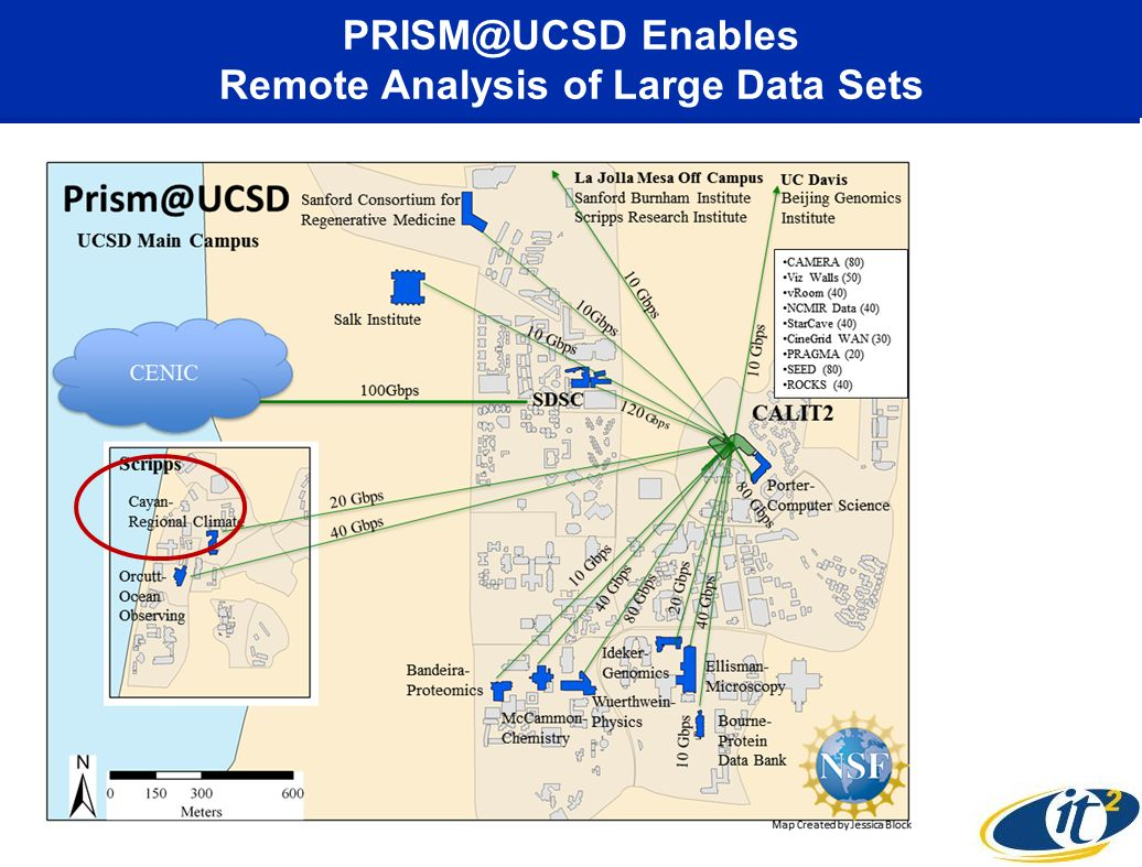 PRISM@UCSD Enables Remote Analysis of Large Data Sets