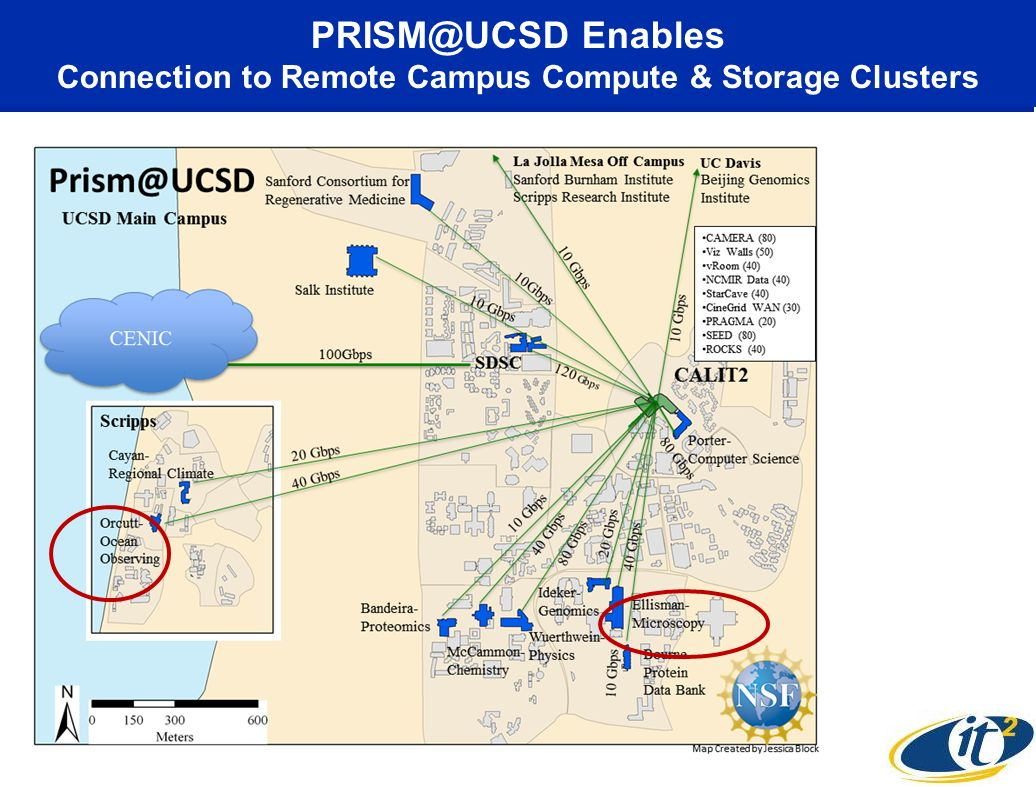 PRISM@UCSD Enables Connection to Remote Campus Compute & Storage Clusters