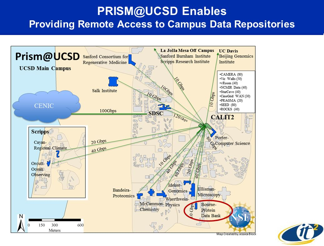 PRISM@UCSD Enables Providing Remote Access to Campus Data Repositories