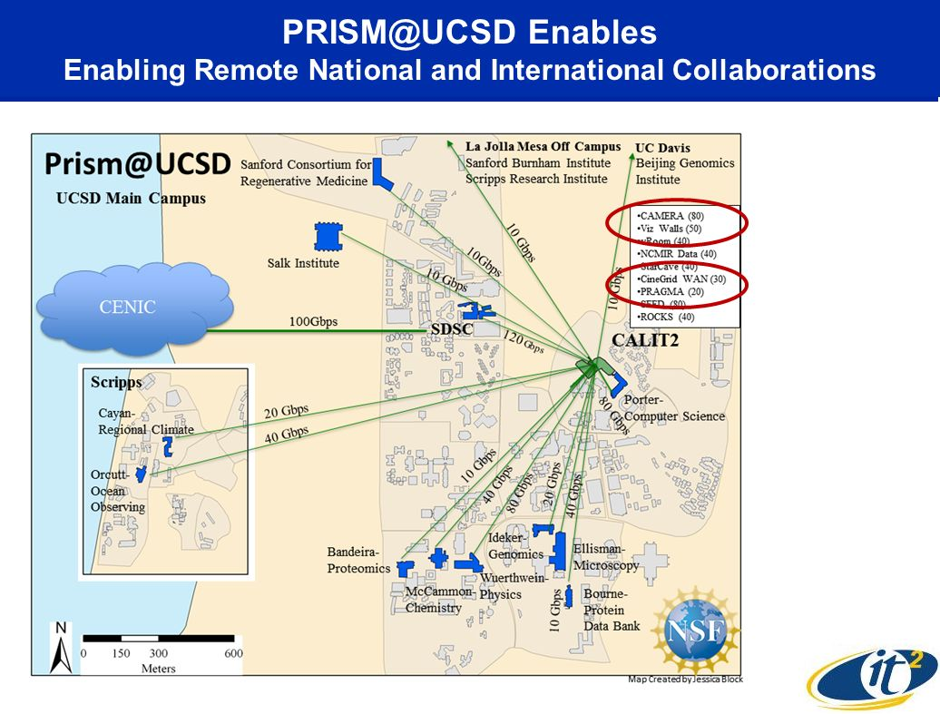 PRISM@UCSD Enables Enabling Remote National and International Collaborations