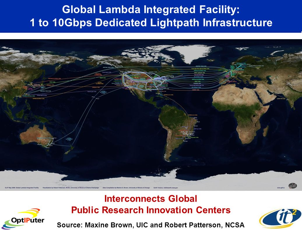 Global Lambda Integrated Facility: 1 to 10Gbps Dedicated Lightpath Infrastructure Source: Maxine Brown, UIC and Robert Patterson, NCSA Interconnects Global Public Research Innovation Centers