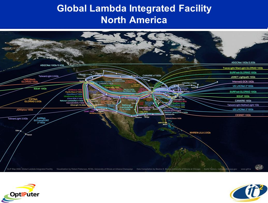 Global Lambda Integrated Facility North America