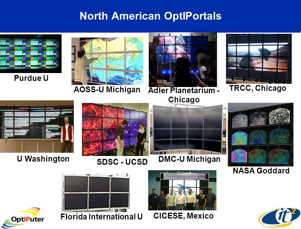North American OptIPortals CICESE, Mexico SDSC - UCSD Adler Planetarium - Chicago Purdue U NASA Goddard U Washington Florida International U TRCC, Chicago AOSS-U Michigan DMC-U Michigan