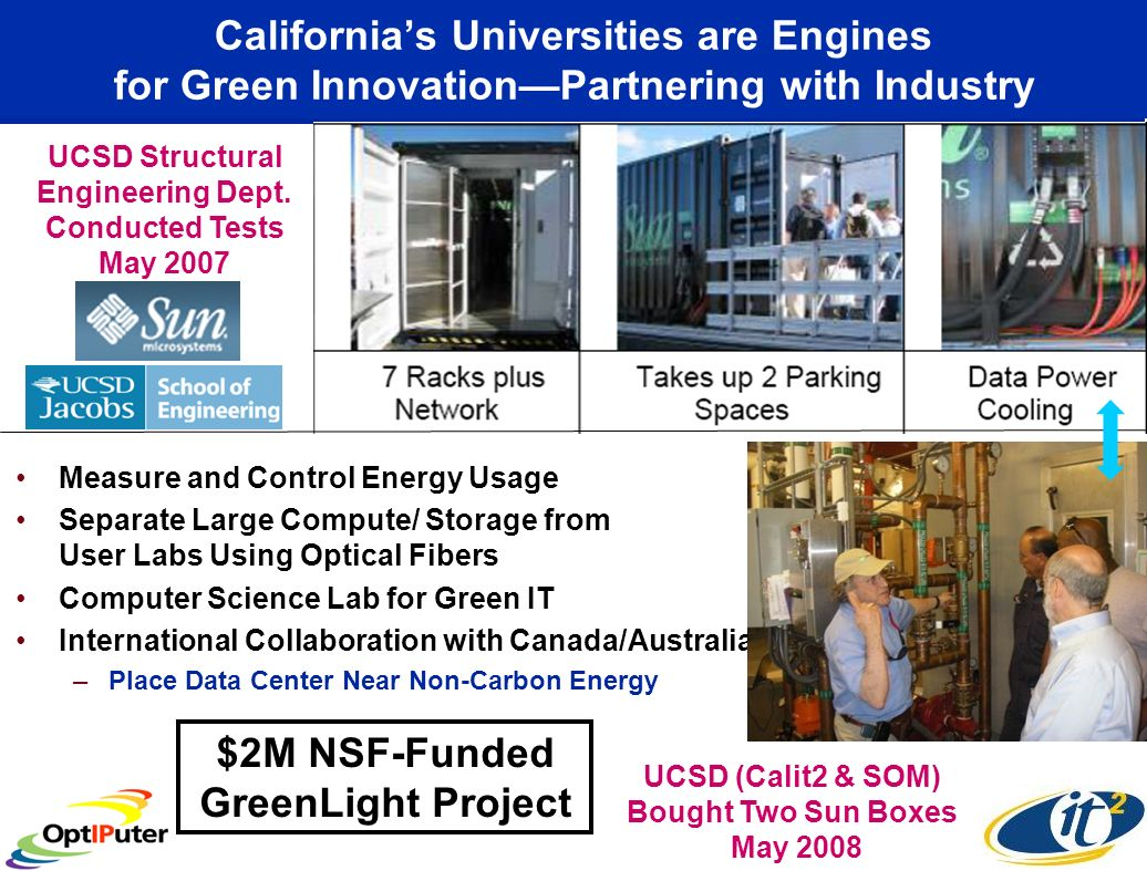 Californias Universities are Engines for Green InnovationPartnering with Industry Measure and Control Energy Usage Separate Large Compute/ Storage from User Labs Using Optical Fibers Computer Science Lab for Green IT International Collaboration with Canada/Australia –Place Data Center Near Non-Carbon Energy UCSD Structural Engineering Dept.