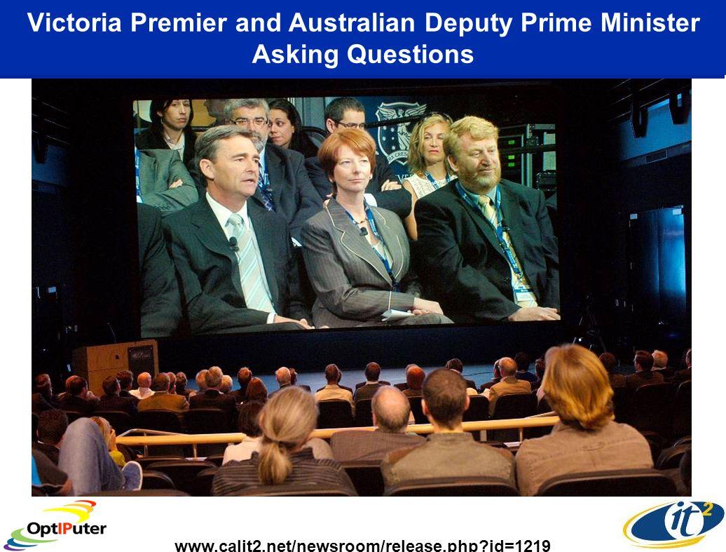 Australian / New Zealand OptIPortals U Wellington, NZ ANU Monash U AARNet CSIRO U Queensland U Melbourne
