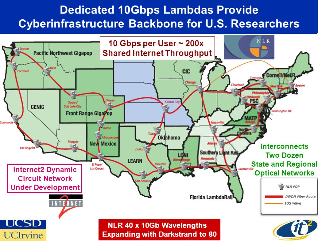 Dedicated 10Gbps Lambdas Provide Cyberinfrastructure Backbone for U.S. Researchers NLR 40 x 10Gb Wavelengths Expanding with Darkstrand to 80 Interconn