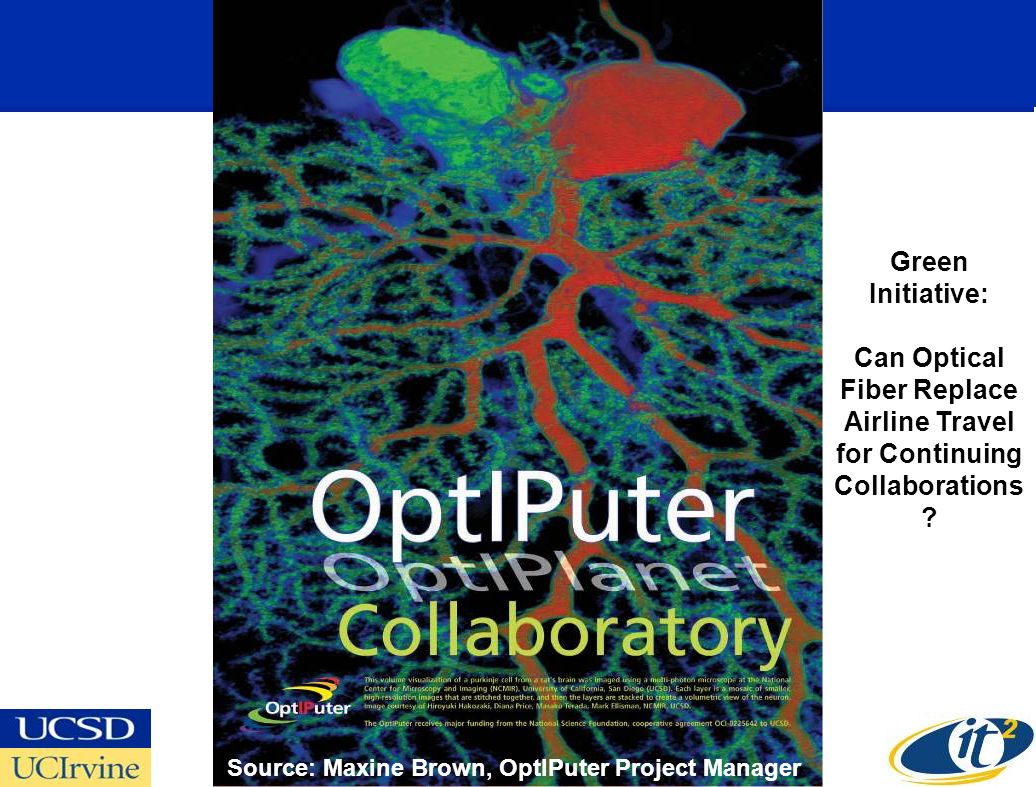 Source: Maxine Brown, OptIPuter Project Manager Green Initiative: Can Optical Fiber Replace Airline Travel for Continuing Collaborations