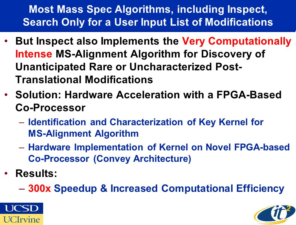 Most Mass Spec Algorithms, including Inspect, Search Only for a User Input List of Modifications But Inspect also Implements the Very Computationally