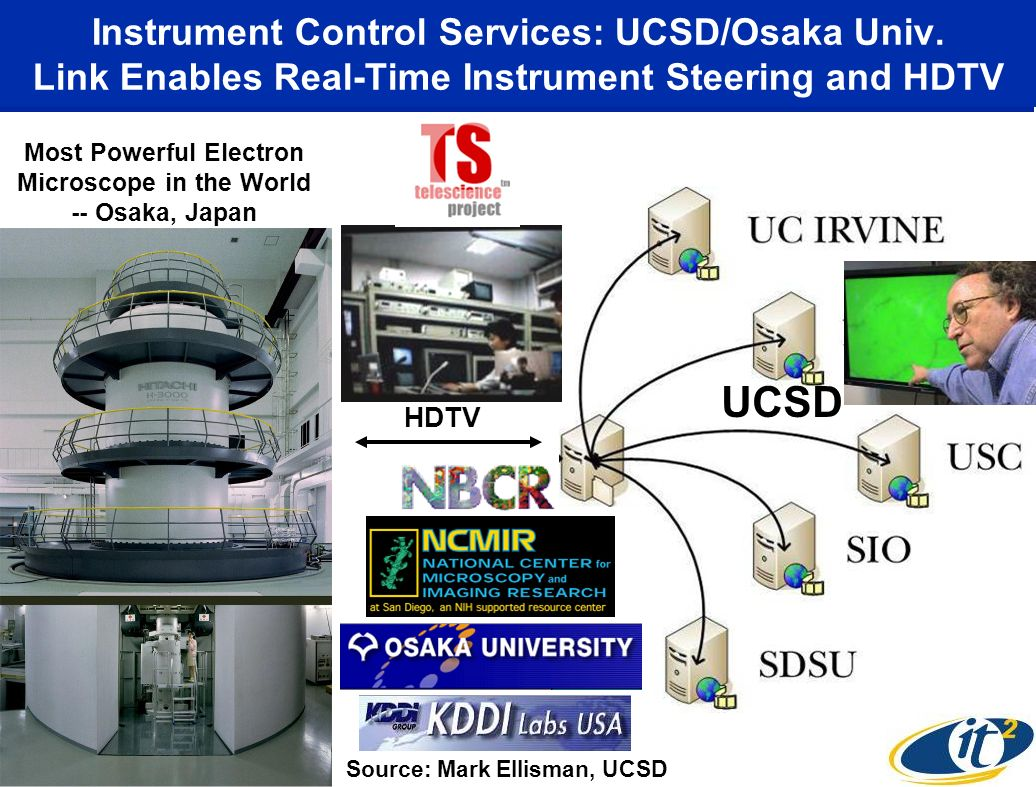 Instrument Control Services: UCSD/Osaka Univ.