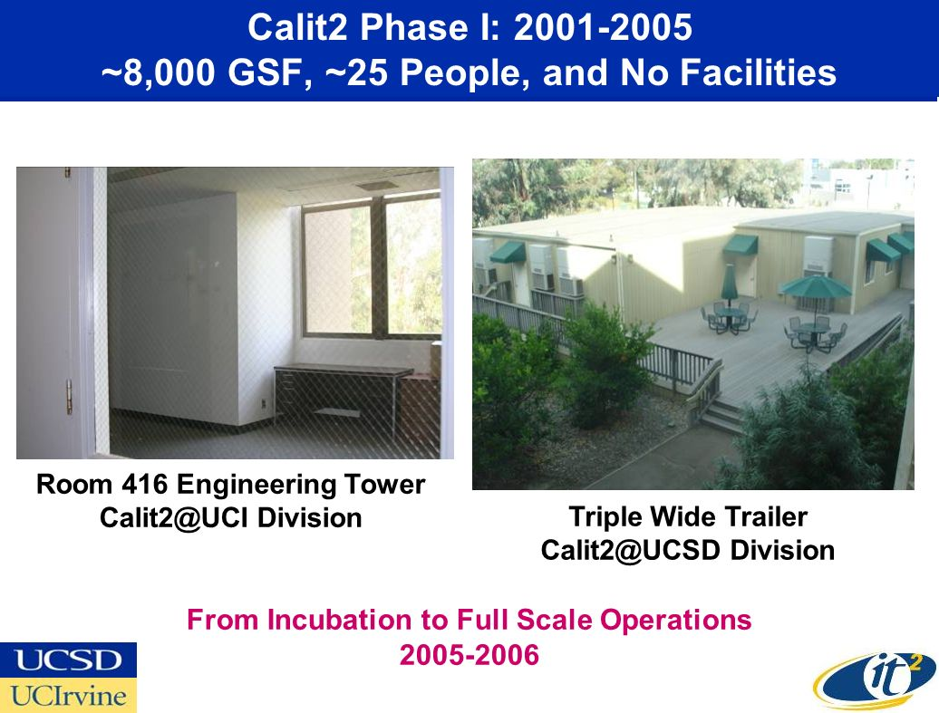 Calit2 Phase I: 2001-2005 ~8,000 GSF, ~25 People, and No Facilities Room 416 Engineering Tower Calit2@UCI Division Triple Wide Trailer Calit2@UCSD Division From Incubation to Full Scale Operations 2005-2006