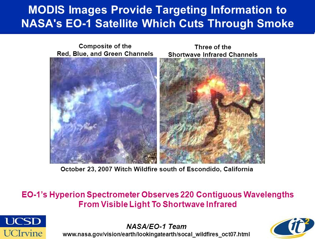 MODIS Images Provide Targeting Information to NASA s EO-1 Satellite Which Cuts Through Smoke EO-1s Hyperion Spectrometer Observes 220 Contiguous Wavelengths From Visible Light To Shortwave Infrared October 23, 2007 Witch Wildfire south of Escondido, California Composite of the Red, Blue, and Green Channels Three of the Shortwave Infrared Channels NASA/EO-1 Team www.nasa.gov/vision/earth/lookingatearth/socal_wildfires_oct07.html