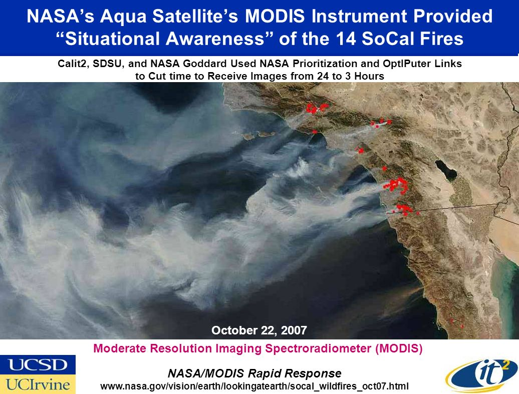 NASAs Aqua Satellites MODIS Instrument Provided Situational Awareness of the 14 SoCal Fires NASA/MODIS Rapid Response www.nasa.gov/vision/earth/lookingatearth/socal_wildfires_oct07.html October 22, 2007 Moderate Resolution Imaging Spectroradiometer (MODIS) Calit2, SDSU, and NASA Goddard Used NASA Prioritization and OptIPuter Links to Cut time to Receive Images from 24 to 3 Hours