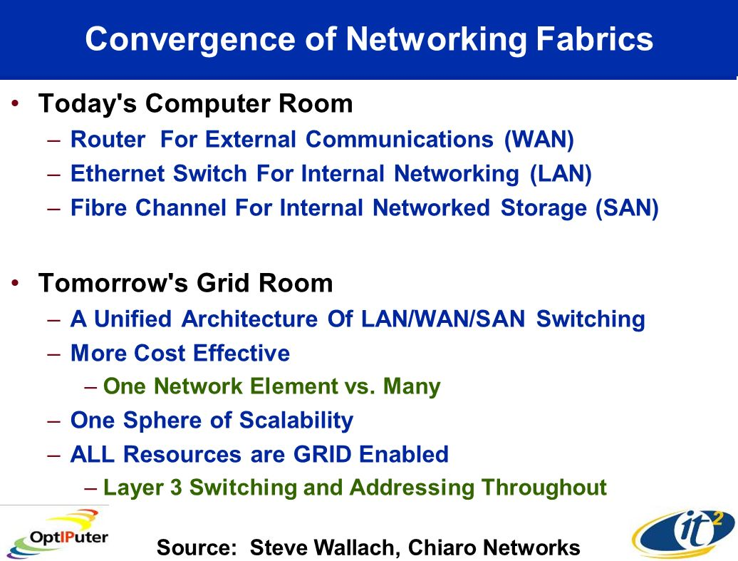 Convergence of Networking Fabrics Today s Computer Room –Router For External Communications (WAN) –Ethernet Switch For Internal Networking (LAN) –Fibre Channel For Internal Networked Storage (SAN) Tomorrow s Grid Room –A Unified Architecture Of LAN/WAN/SAN Switching –More Cost Effective –One Network Element vs.