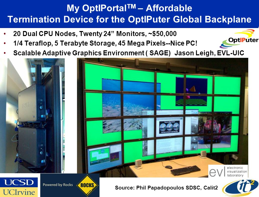 My OptIPortal TM – Affordable Termination Device for the OptIPuter Global Backplane 20 Dual CPU Nodes, Twenty 24 Monitors, ~$50,000 1/4 Teraflop, 5 Terabyte Storage, 45 Mega Pixels--Nice PC.