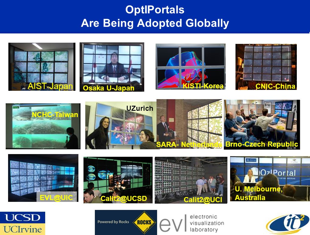 OptIPortals Are Being Adopted Globally EVL@UIC Calit2@UCI KISTI-Korea Calit2@UCSD AIST-Japan UZurich CNIC-China NCHC-Taiwan Osaka U-Japan SARA- Netherlands Brno-Czech Republic Calit2@UCI U.