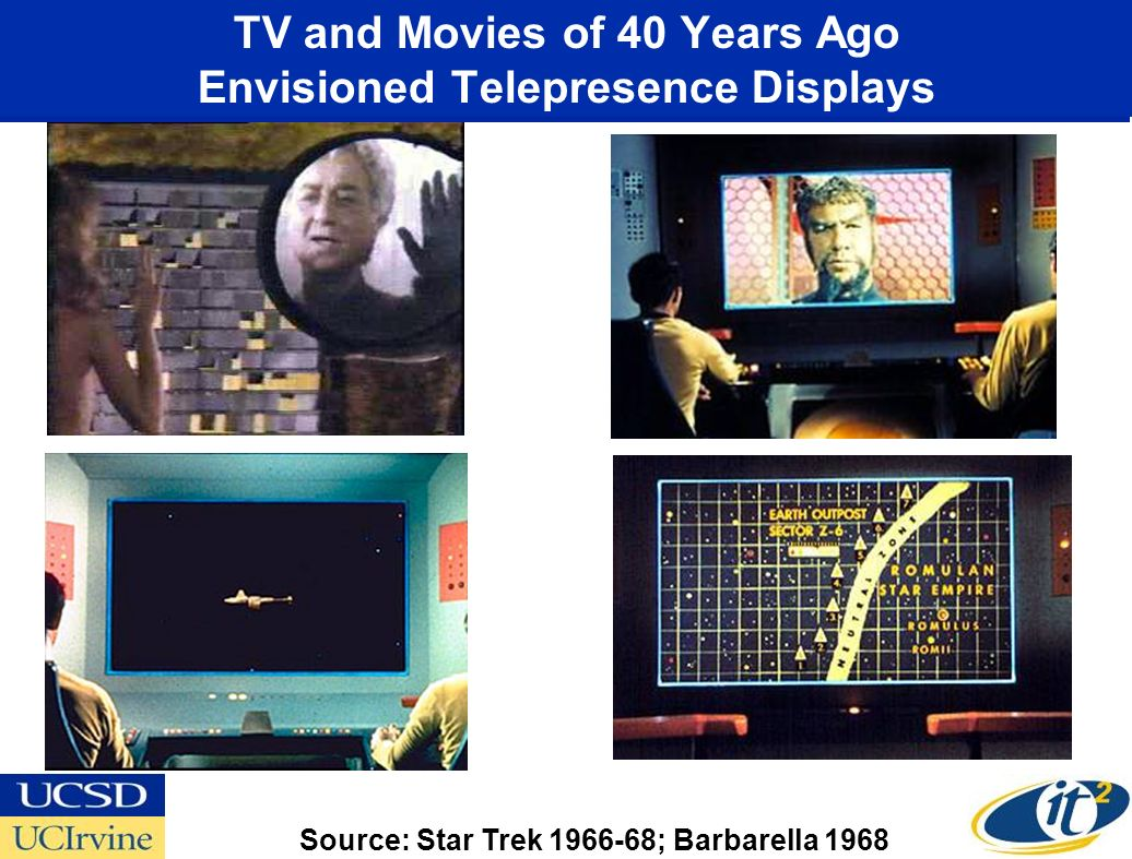 TV and Movies of 40 Years Ago Envisioned Telepresence Displays Source: Star Trek 1966-68; Barbarella 1968