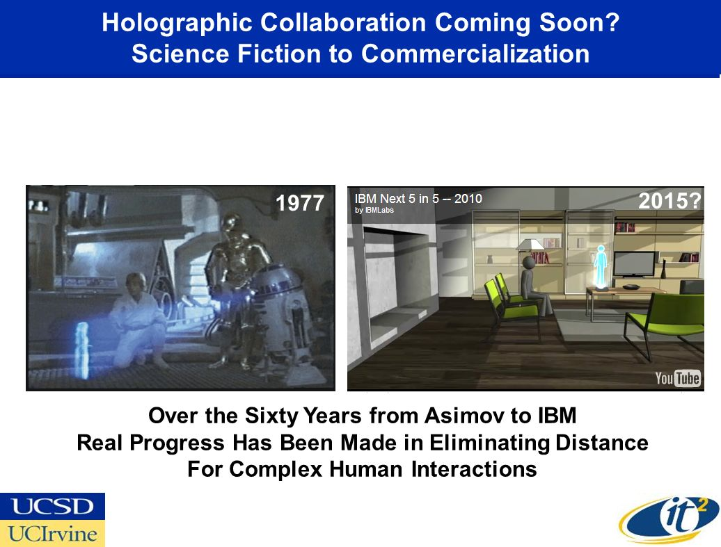 Holographic Collaboration Coming Soon. Science Fiction to Commercialization