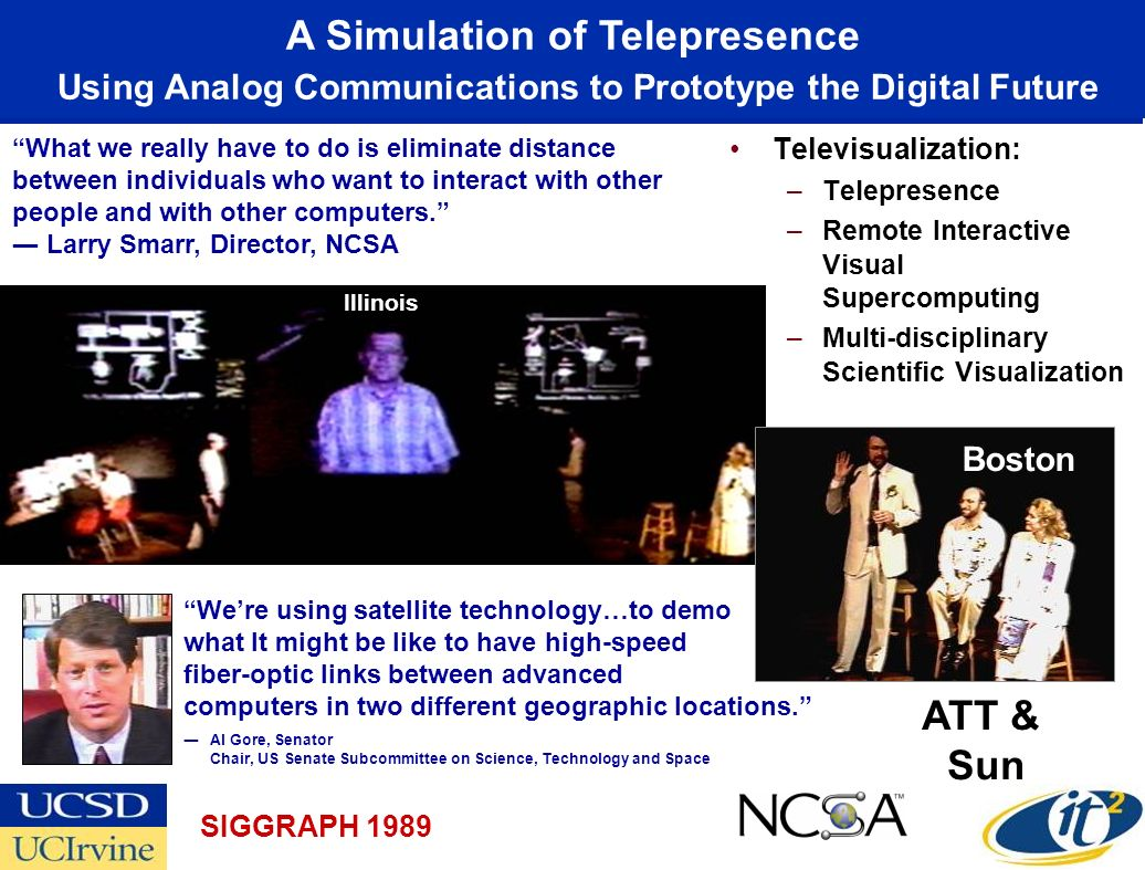 15 Years Later, the Dream of Fiber Optic Globally Linked Telepresence Is Reality U.