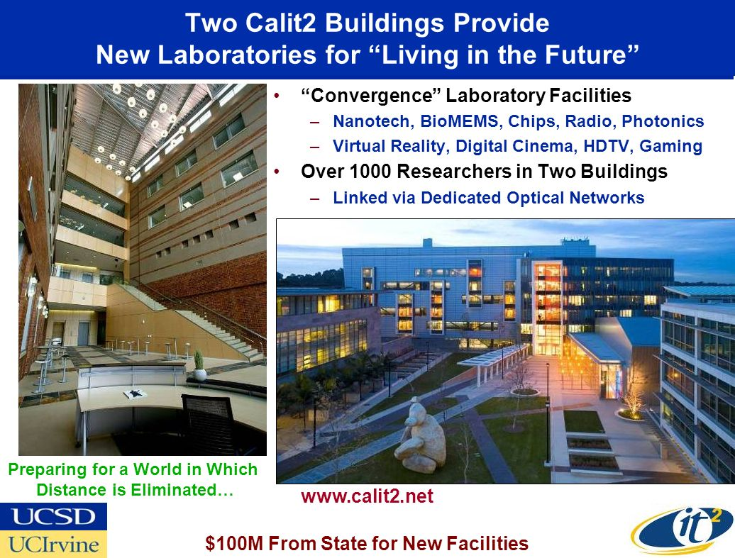 Two Calit2 Buildings Provide New Laboratories for Living in the Future Convergence Laboratory Facilities –Nanotech, BioMEMS, Chips, Radio, Photonics –Virtual Reality, Digital Cinema, HDTV, Gaming Over 1000 Researchers in Two Buildings –Linked via Dedicated Optical Networks UC Irvine www.calit2.net Preparing for a World in Which Distance is Eliminated… $100M From State for New Facilities