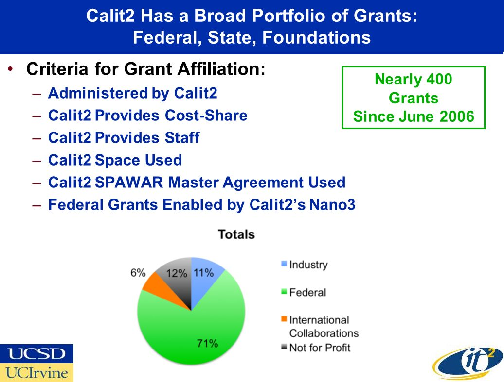 Calit2 Has a Broad Portfolio of Grants: Federal, State, Foundations Criteria for Grant Affiliation: –Administered by Calit2 –Calit2 Provides Cost-Share –Calit2 Provides Staff –Calit2 Space Used –Calit2 SPAWAR Master Agreement Used –Federal Grants Enabled by Calit2s Nano3 Nearly 400 Grants Since June 2006