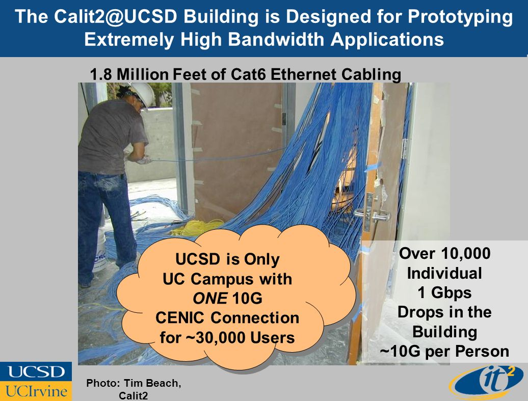 The Calit2@UCSD Building is Designed for Prototyping Extremely High Bandwidth Applications 1.8 Million Feet of Cat6 Ethernet Cabling Photo: Tim Beach,